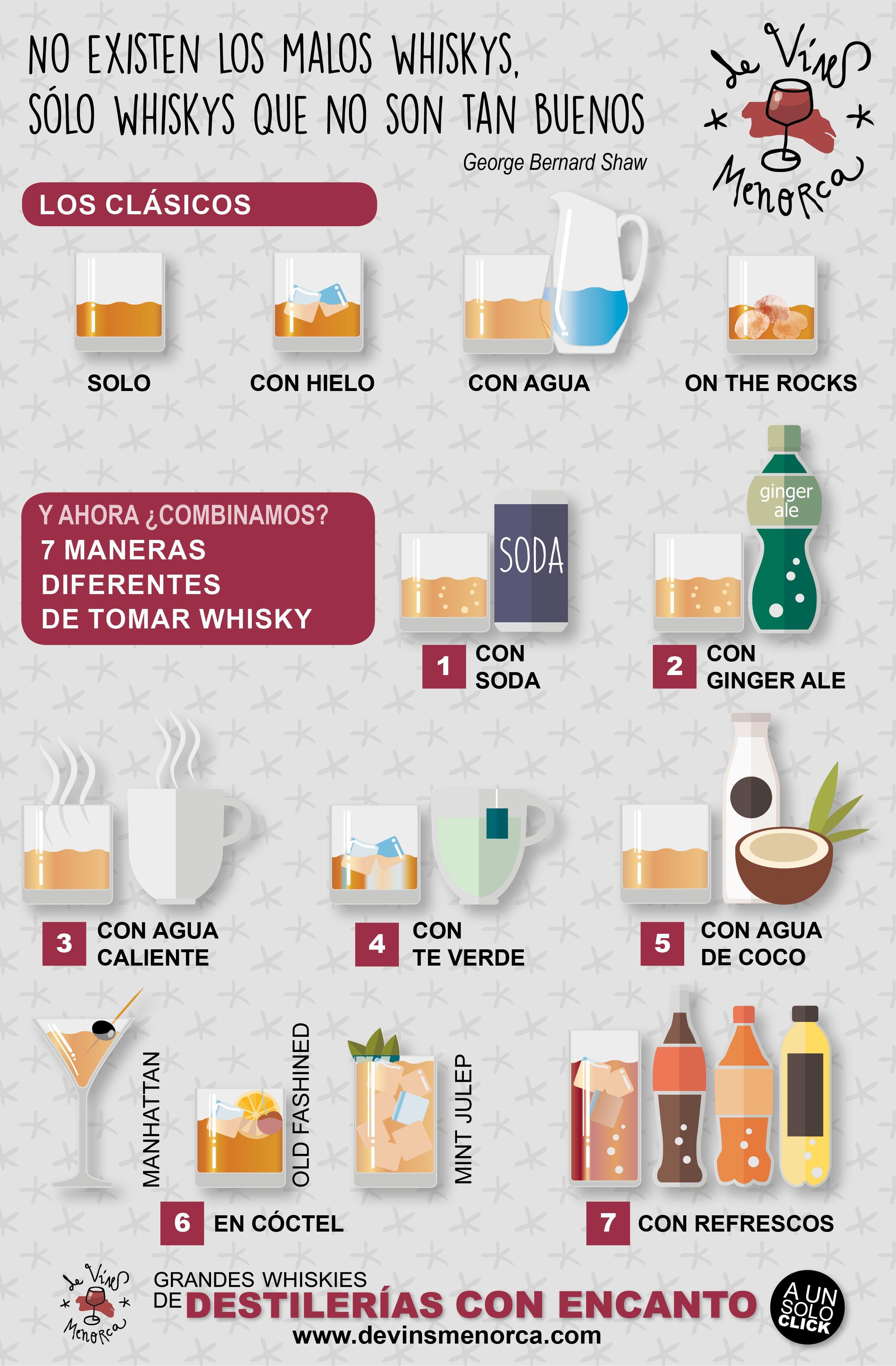 7 Maneras Diferentes De Tomar Whisky Whisky Rodajas De Naranja Videos De Comida Postres
