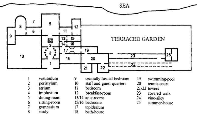 01 Pliny House Jpg 800 472 Roman House Roman Villa How To Plan