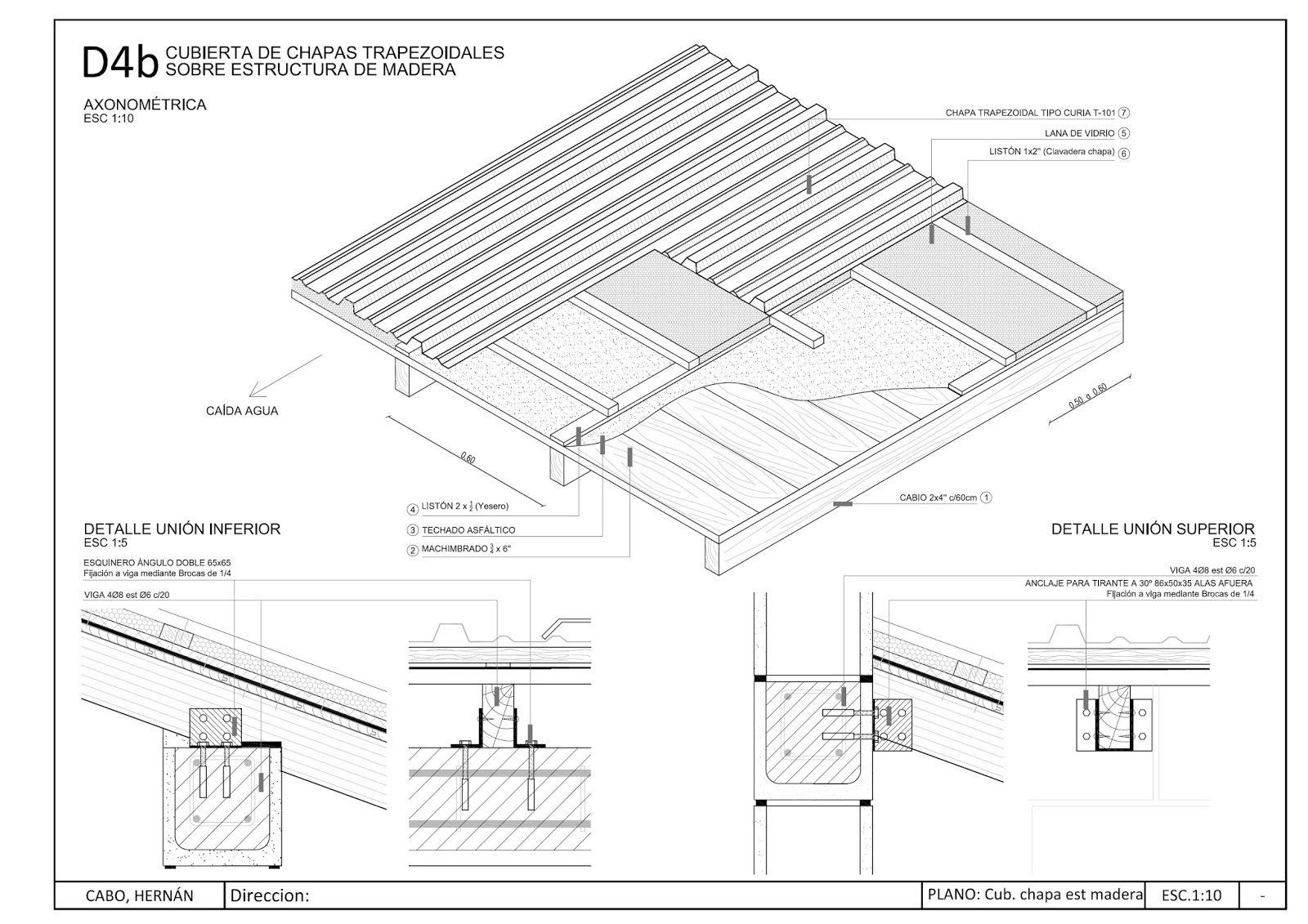 Resultado de imagen para techo de chapa detalles for Partes del techo de una casa