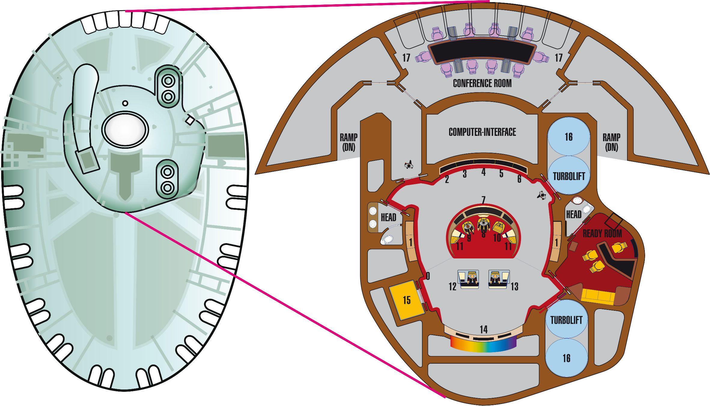 enterprise d bridge puente by godstaff on deviantart star trek pinterest serien. Black Bedroom Furniture Sets. Home Design Ideas