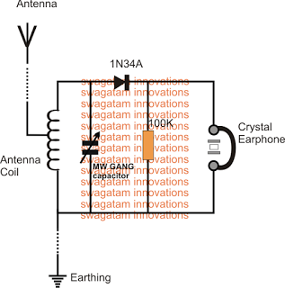 Stupendous Make This Simple Fm Radio Circuit Using A Single Transistor Szkola Wiring 101 Cabaharperaodorg