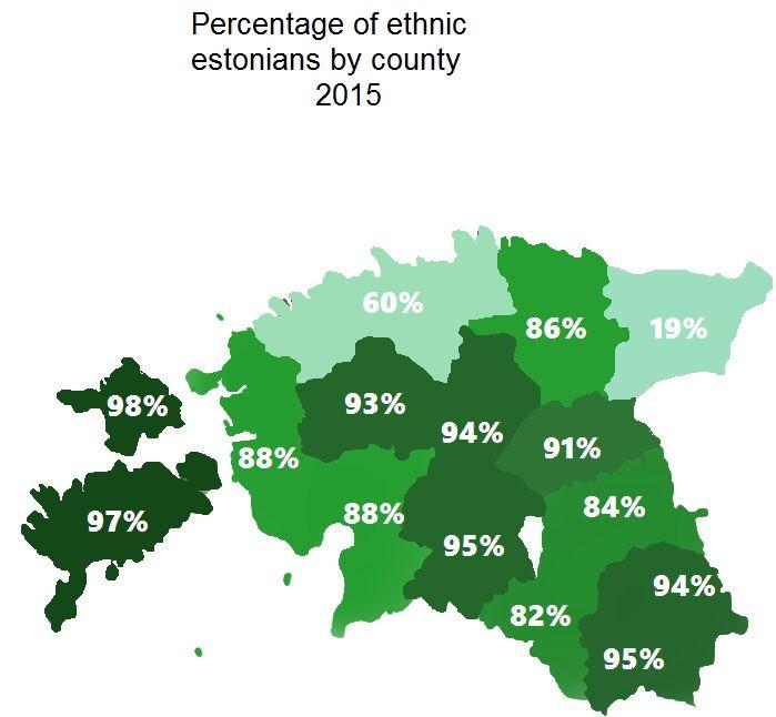 Percentage of ethnic Estonians by county in Estonia