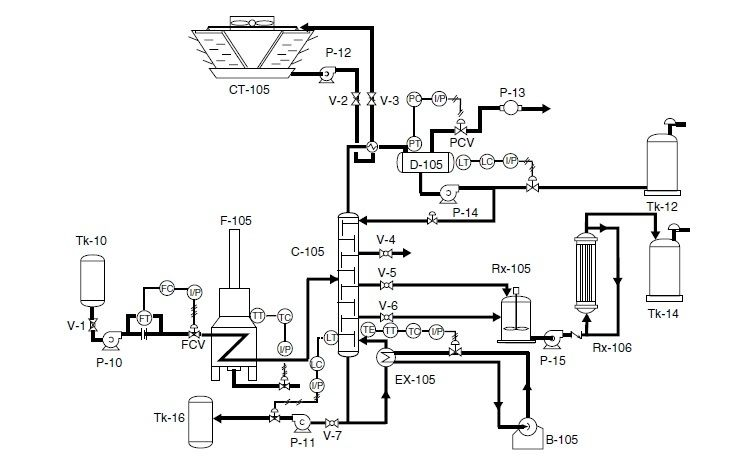Process And Instrument Diagram Piping And Instrumentation Diagram P Id Diagram Diagram