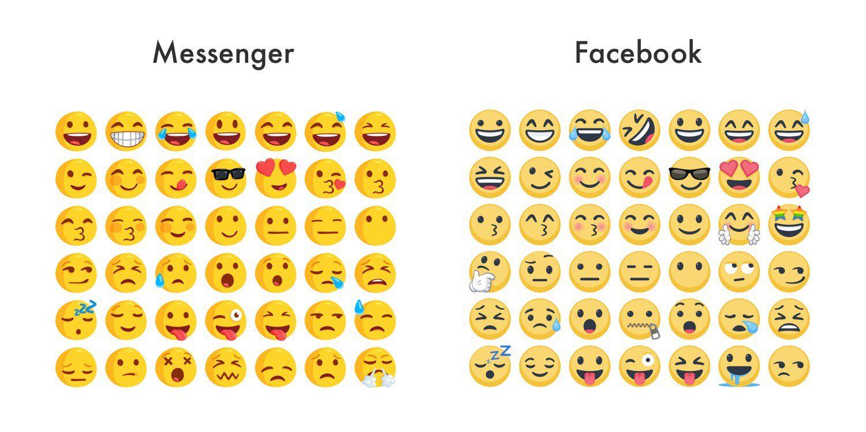 Facebook Discontinues Messenger Emojis (con imágenes) Cosas