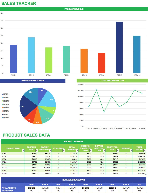 kit free dashboard ebook excel