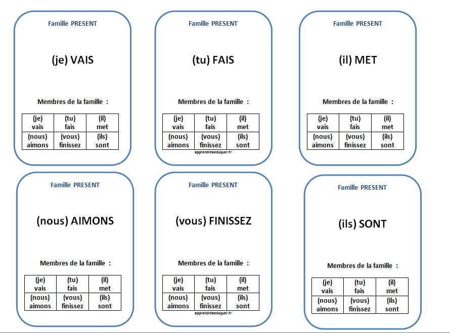 3 Jeux Gratuits Pour Progresser En Conjugaison Apprendre Conjugaison Conjugaison Jeu Conjugaison