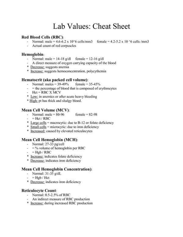 Lab Values Cheat Sheet Copy Medical School Studying Nurse Nursing School Survival
