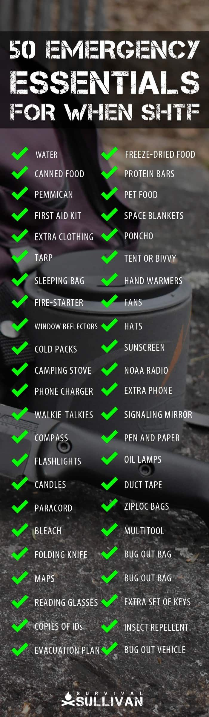 50 Emergency Essentials for when SHTF [PDF Checklist] | Survival Sullivan