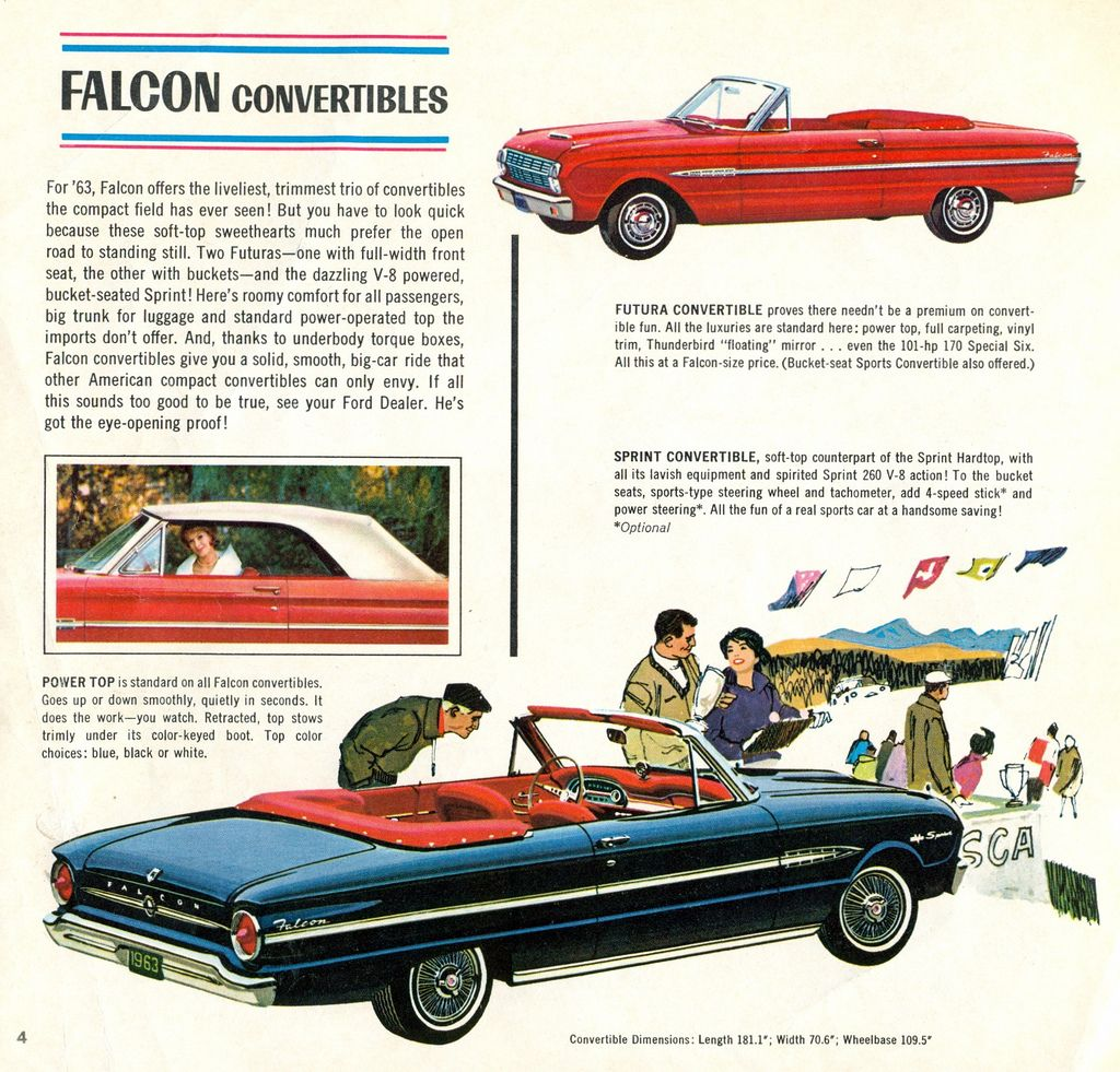 1963 Ford Falcon Sprint And Futura Convertibles