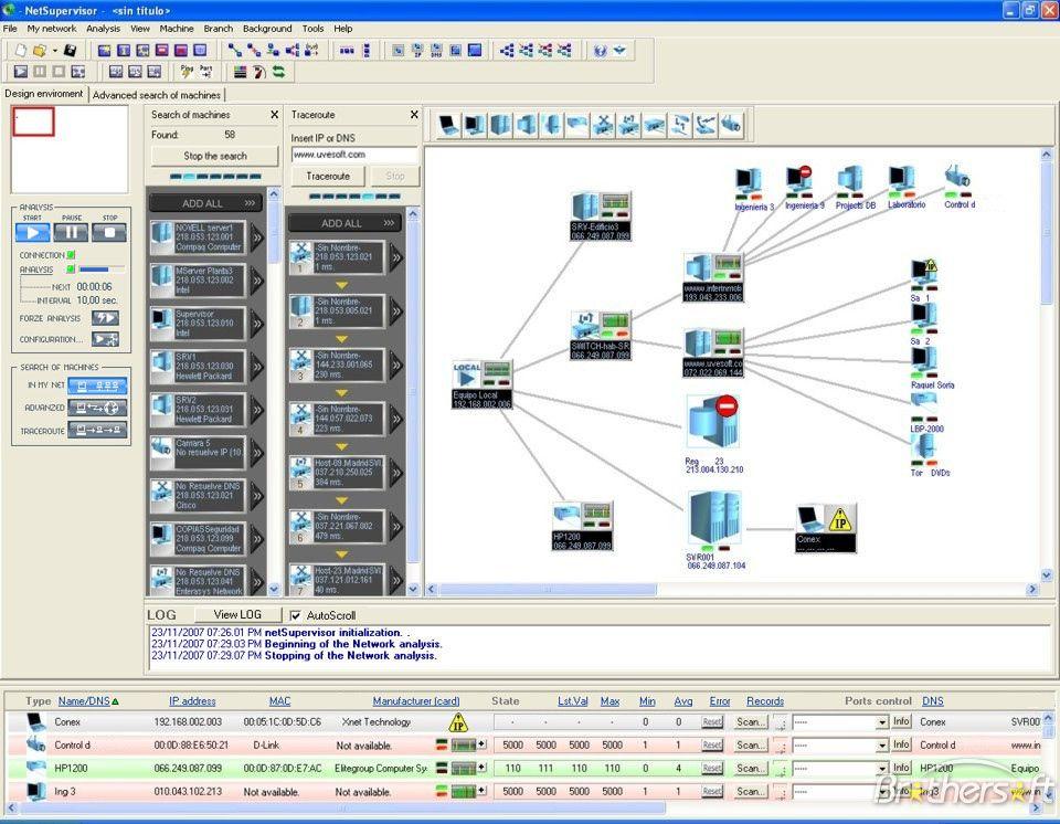 netSupervisor is a powerfull network analysis tool | Network ...
