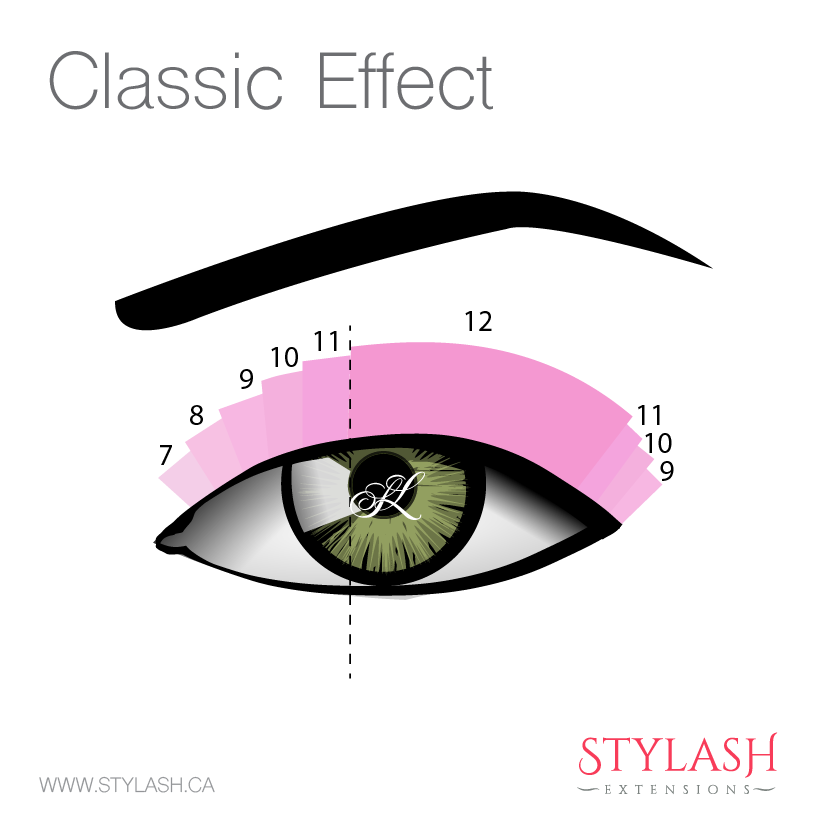 to Natural Effect but with longer lashes are applied for more impressive look. Concentrate the longer length till the middle of the eye and then graduate shorter length down at the corners.