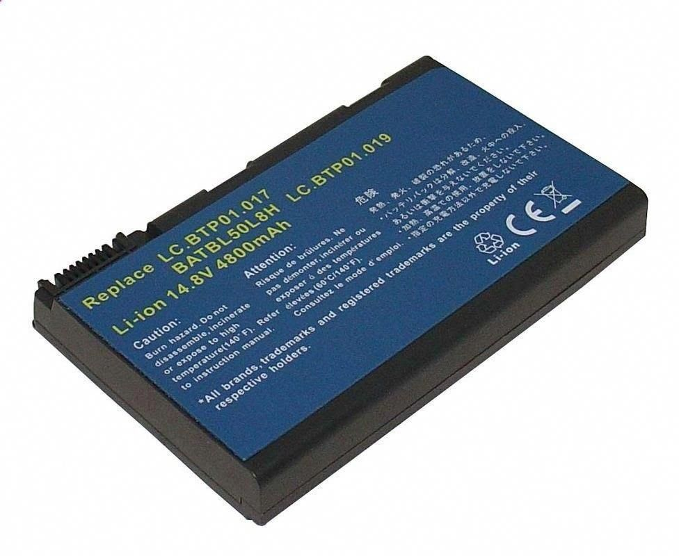Recondition Laptop, Recondition Battery, Recondition Car