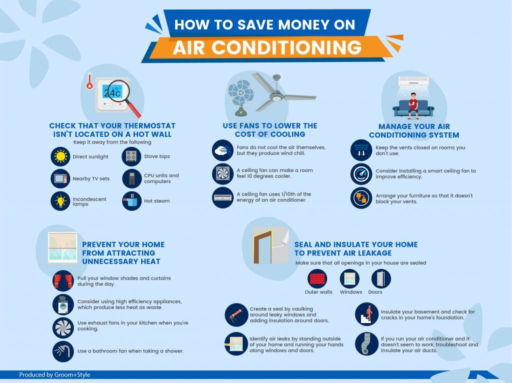 How To Keep Your House Cool Without Breaking The Bank Saving