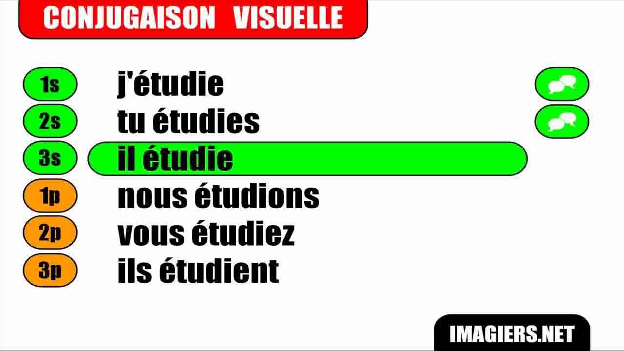 Conjugaison Indicatif Present Verbe Etudier Indicatif Present Apprendre Le Francais Exercices De Comprehension