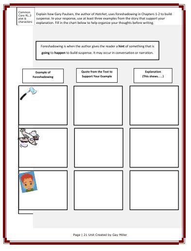 Pin By Linda Murphy On Hatchet Book Unit Hatchet Novel Study Hatchet Novel Teaching Reading Skills