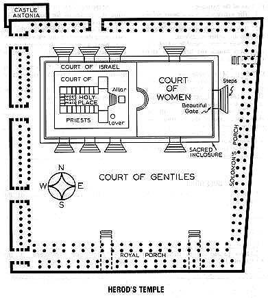 the temple of herod diagram | Herod's Temple | Herod's Temple ...