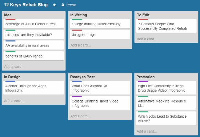 How To Build An Editorial Calendar With Trello Markerly Blog