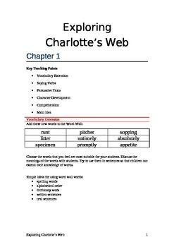 charlottes web essay questions