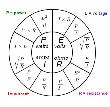 Electrical Pie Chart Entrancing Ohm's Law Wheel  Is Known As Ohms Law Pie Chart Or Ohms Law .