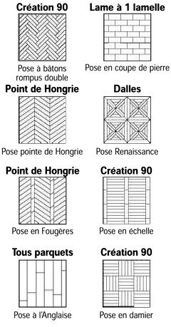 types de pose de parquet recherche google parquet pinterest ciment carrelage et. Black Bedroom Furniture Sets. Home Design Ideas