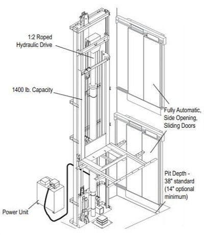 Elevator Drawing 400 460 Elevation Home Construction Elevator Design