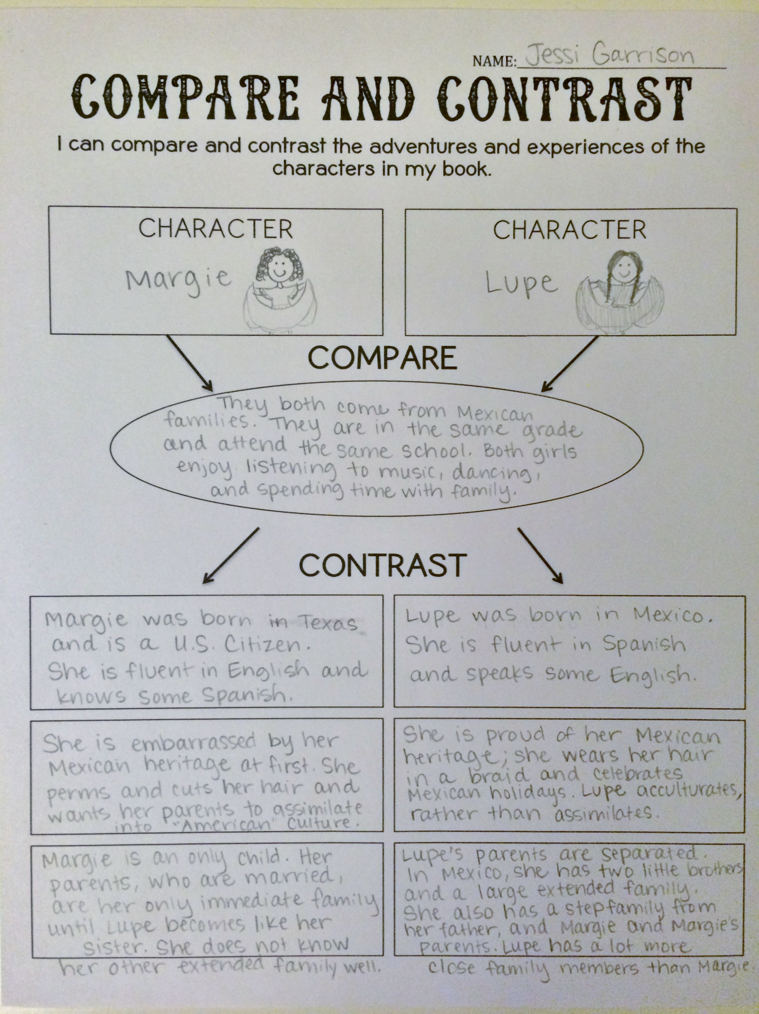 This Graphic Organizer Allows Students To Compare And