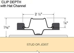 Soundproofing Iso Isolation Clips Studio