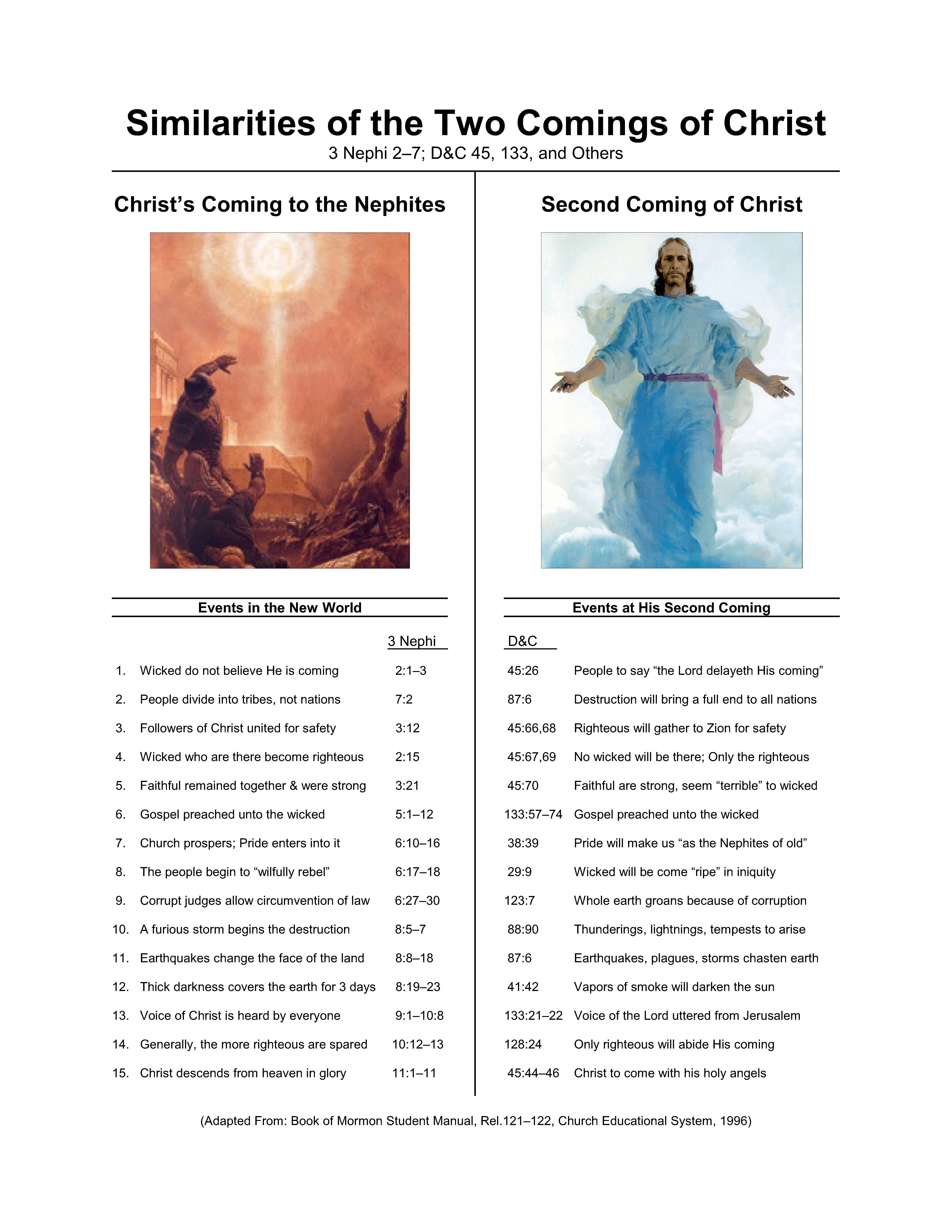 Similarities Of The 2 Comings Of Christ Lds Freebie Handout Compare 2 Comings Of Christ