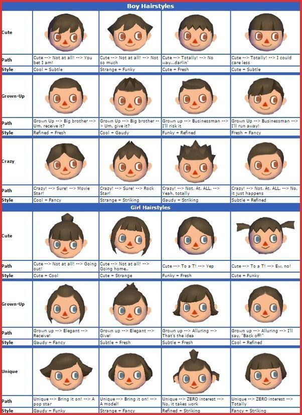 Animal Crossing City Folk Hairstyles 120677 Hair Color Guide Animal Crossing Cit Hairstyles Ideas 2019 Hair Color Guide Animal Crossing Hair Hair Guide