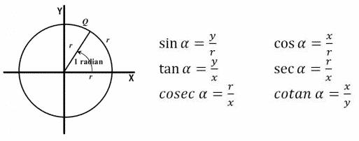 Identitas Trigonometri Lengkap Sudut Rangkap Kelas 10 Materi Matematika Pengertian Macam Macam Rumus Dan Contoh Soal Bese Trigonometri Matematika Belajar