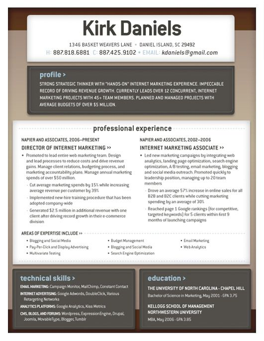 Basel Small business consulting, Pdf and Template
