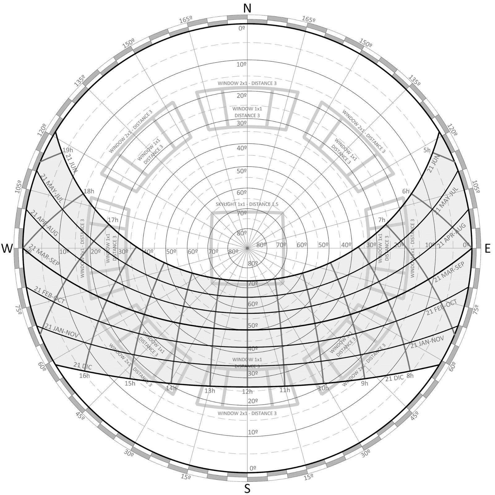 Blog Sobre Arquitectura E Iluminacion Estudio De Niveles