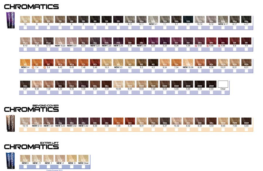 Redken Chromatics Color Chart I Want To Try 1 Ab Ashblue Hair