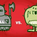 Cell vs. virus: A battle for health – Shannon Stiles