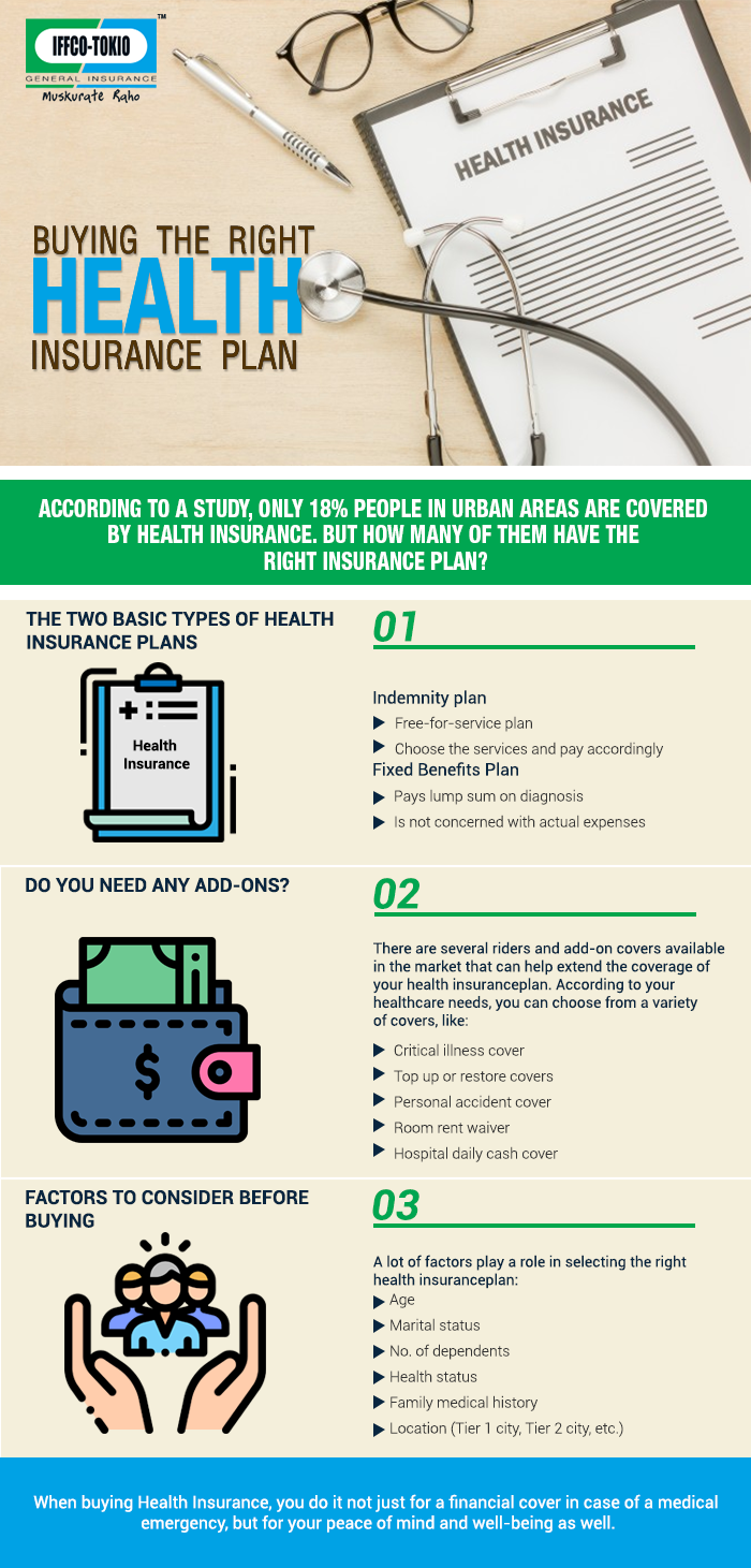 Buying The Right Health Insurance Plan Basic Pointers Are 1 The Two Basic Types Of Healt Health Insurance Medical Health Insurance Health Insurance Plans