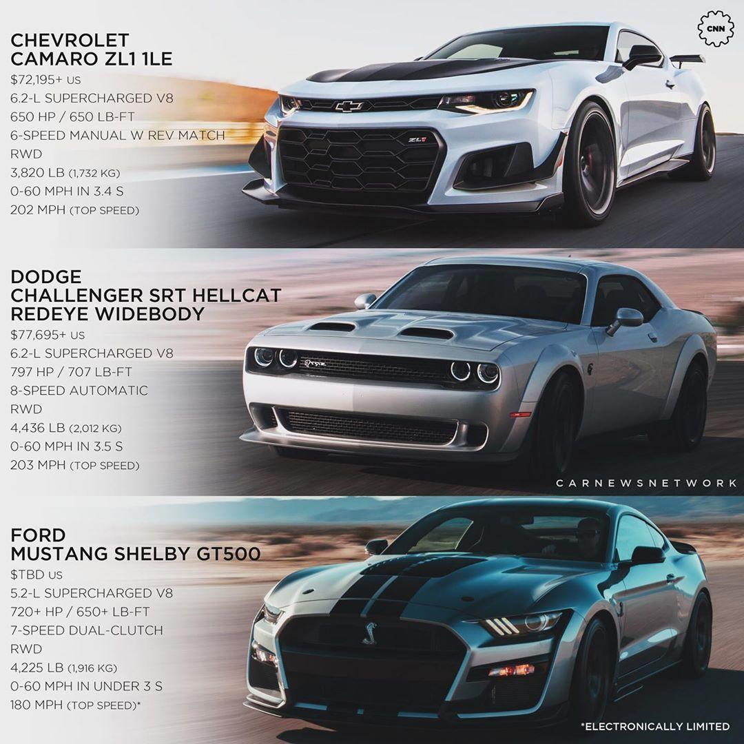 Super Cars Images, Luxury Car Image, Camaro