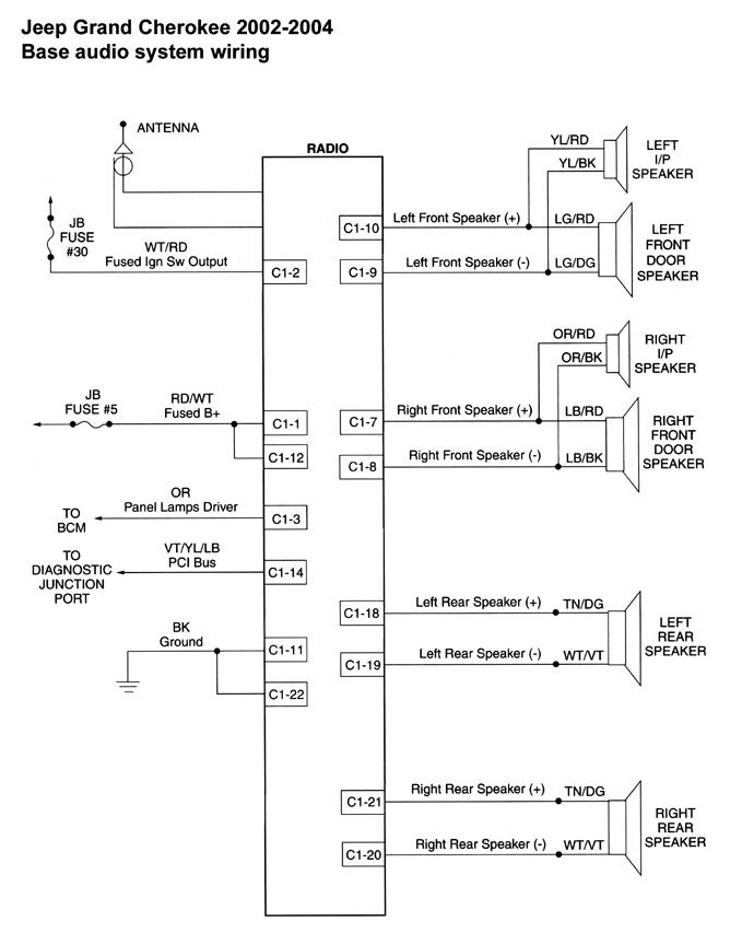 wiring diagram for 2000 jeep grand cherokee wiring diagram for a rh pinterest com  2000 jeep cherokee sport tail light wiring diagram