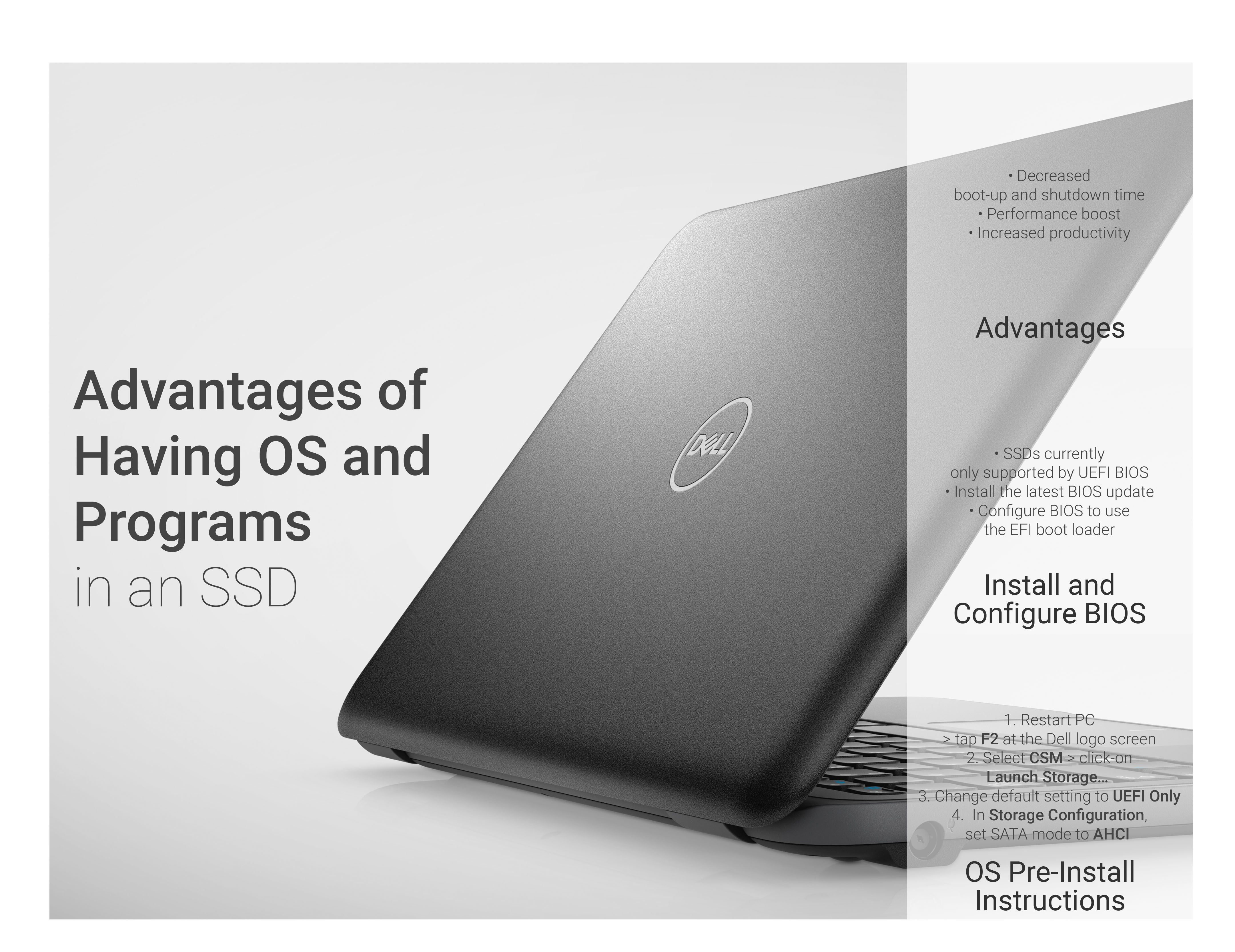 More And More People Are Purchasing Their Pcs With Windows Installed On An Ssd Solid State Drive Instead Of A Traditio Ssd Installation Samsung Galaxy Phone