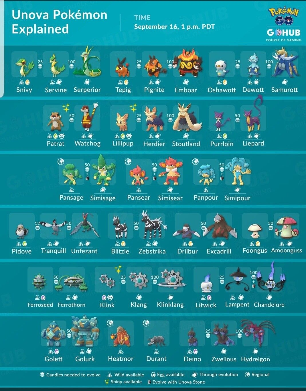 Pin By Kptketchem On Pokemon Go Pokemon Pokemon Go Pokemon Go