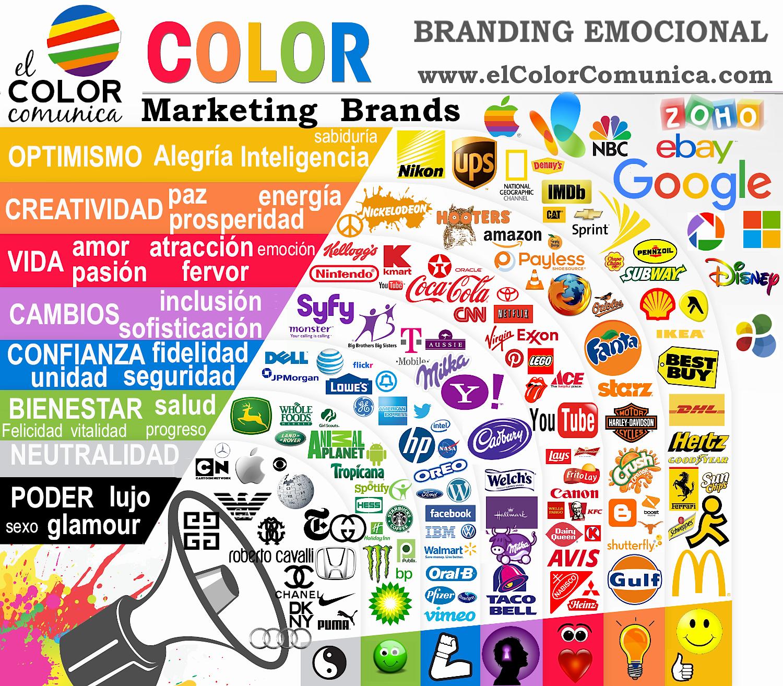 El color comunica | Marketing | Pinterest | El color, Nombres y Marcas