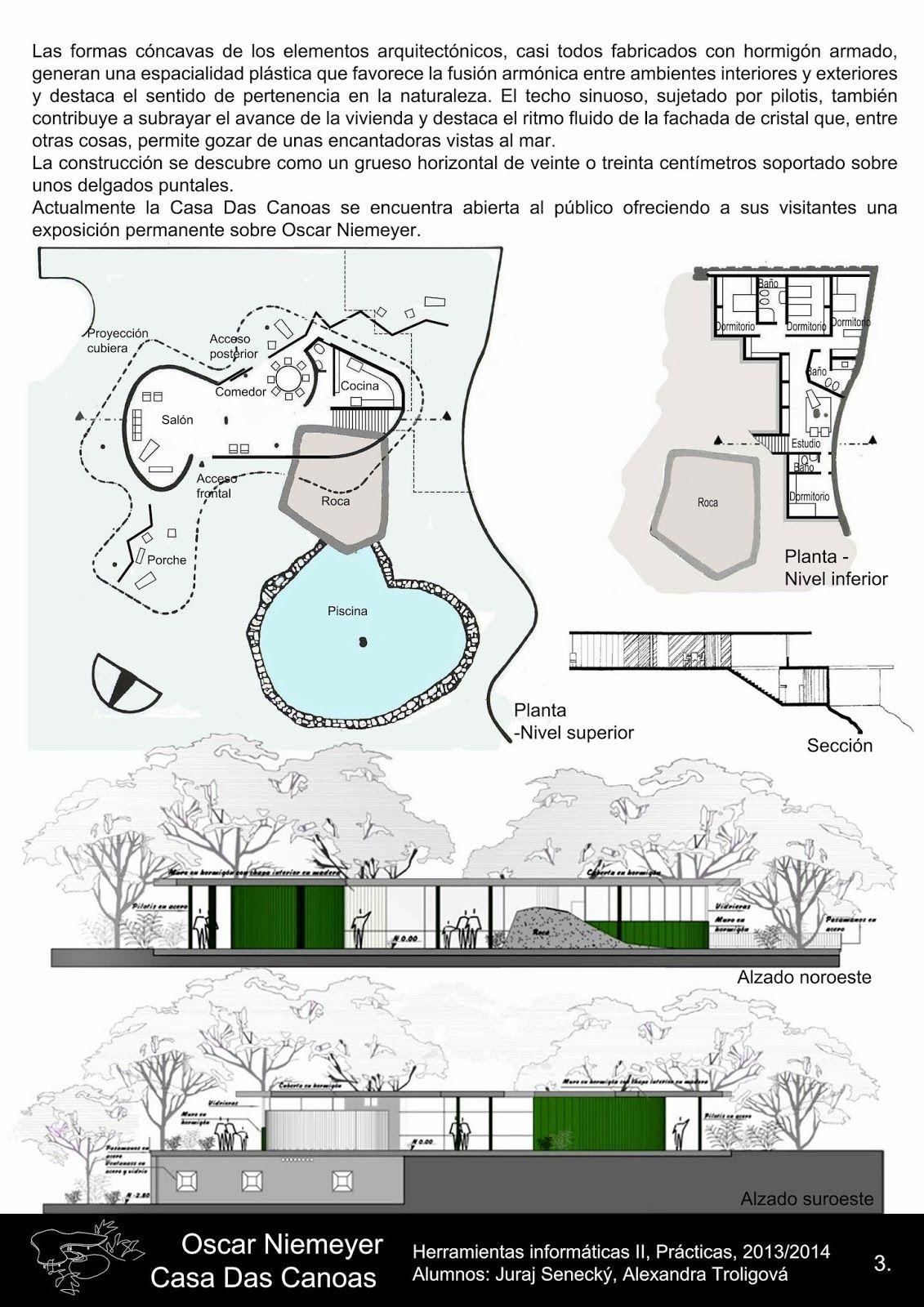Trabajo estudio sobre casa das canoas del arq oscar for Oscar plans