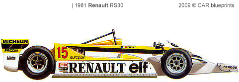 1981 Renault RE30