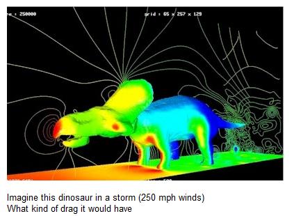 Druckverlauf über Oberfläche Dinosaurier bei 400km/h Windgeschwindigkeit