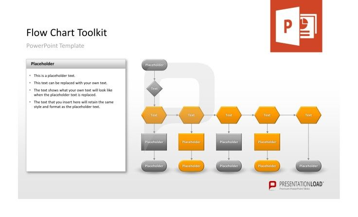 Flow Charts Powerpoint Templates Flow Charts Can Be Used To Describe