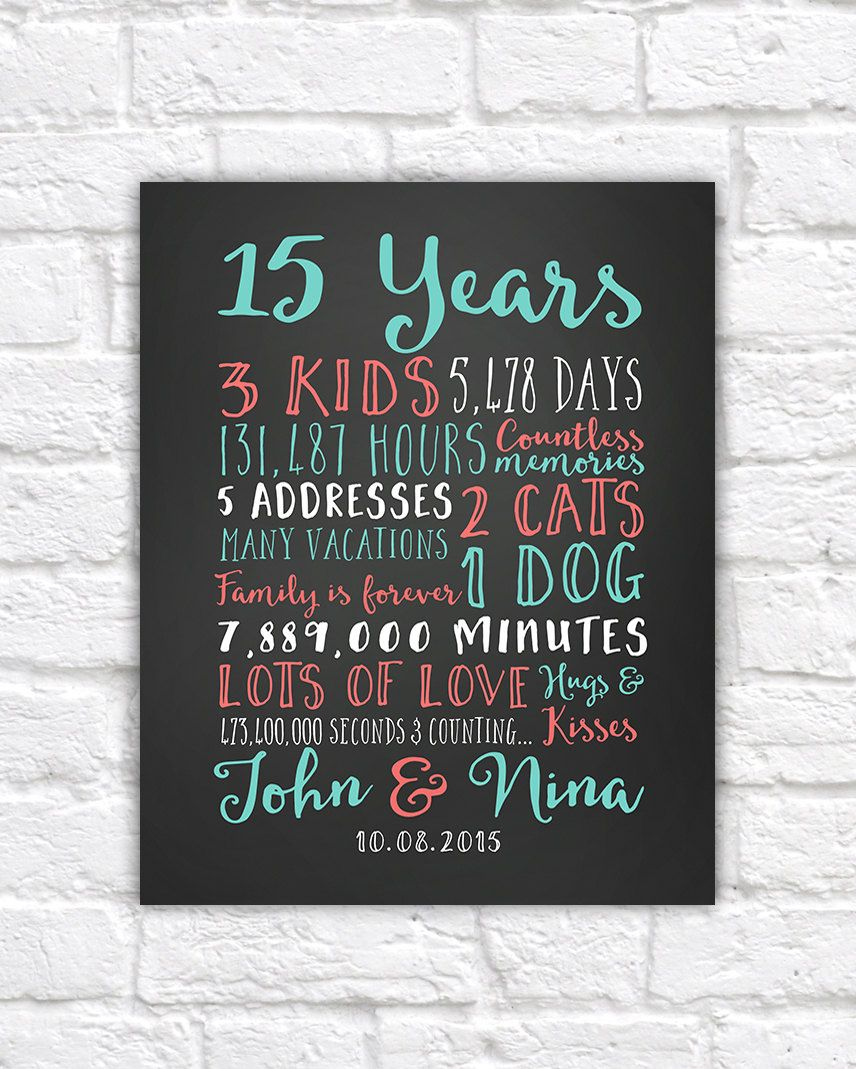 15 Year Wedding Anniversary Sayings: Wedding Anniversary Gifts, Paper, Canvas, 15 Year