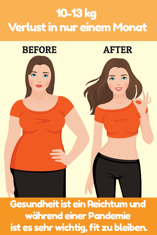 Gewichtsverlust Pillen in einem Monat