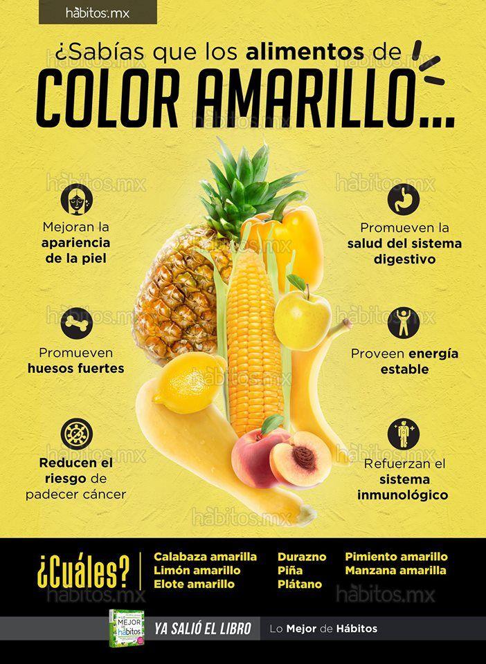 Beneficios de alimentos amarillos is part of Health and nutrition -