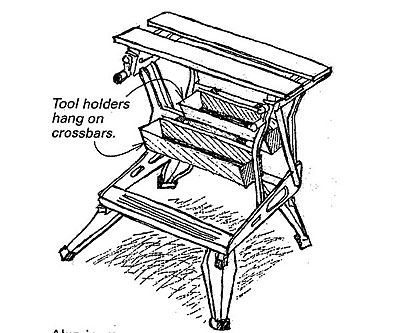 Adaptation For A Workmate Bench Tool From Fine Homebuilding Tip Woodworking Woodworking Bench Woodworking Saws