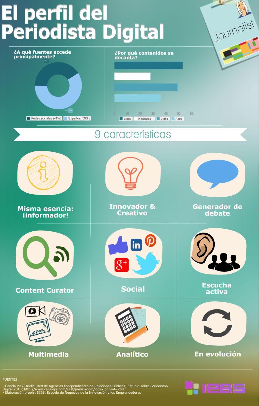 El perfil del periodista digital - Una mirada a nueve características, ¿qué tan diferentes son de las que debe tener cualquier periodista, sin importar la plataforma?
