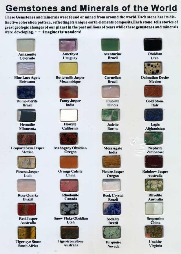 World Gems | Gemstones | Pinterest | Gems